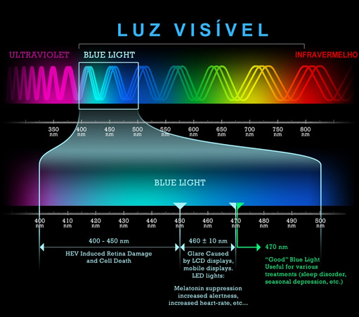 grafico-spectro