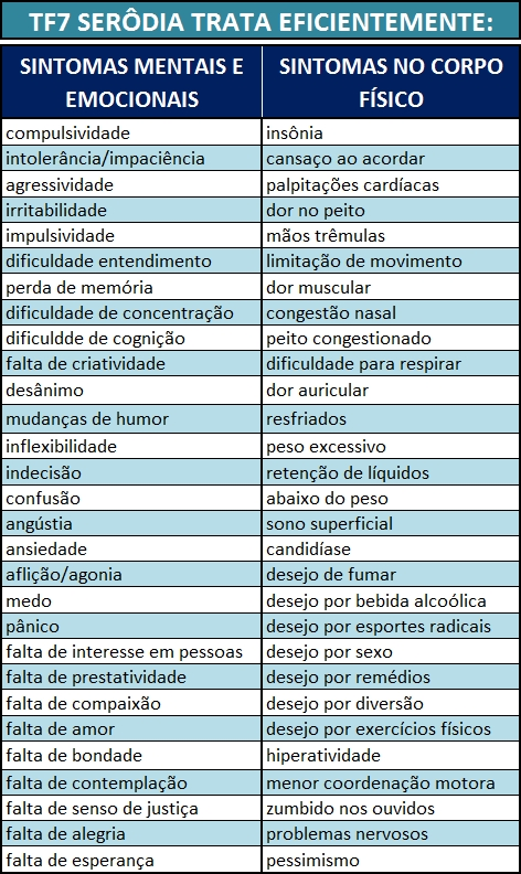sintomas_tf_serodia